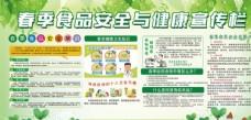 春季食品安全与健康宣传栏图片
