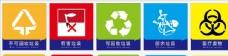 垃圾回收标志图片
