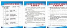 安全生产主体责任清单安全承诺书图片