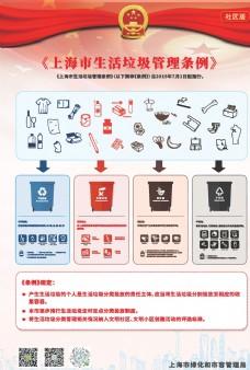上海市生活垃圾管理条例海报图片
