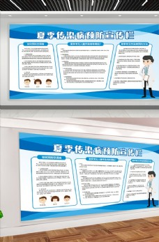 疾病預防展板圖片