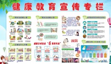 健康教育宣传专栏图片