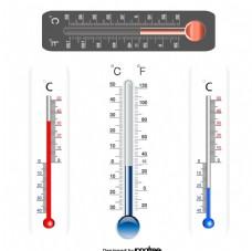 夏天太阳温度计图片
