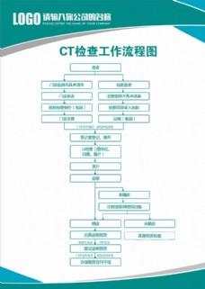 CT检查工作流程图图片