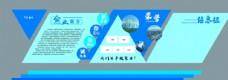 公司形象墙企业展板图片