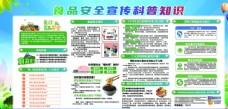 食品安全宣传科普知识展板图片