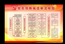 换届选举流程图图片