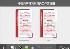 中国共产党发张党员工作流程图图片